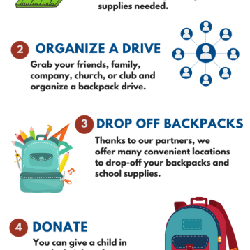 Helping Kids in need_ Info graphic Operation Backpack 2018
